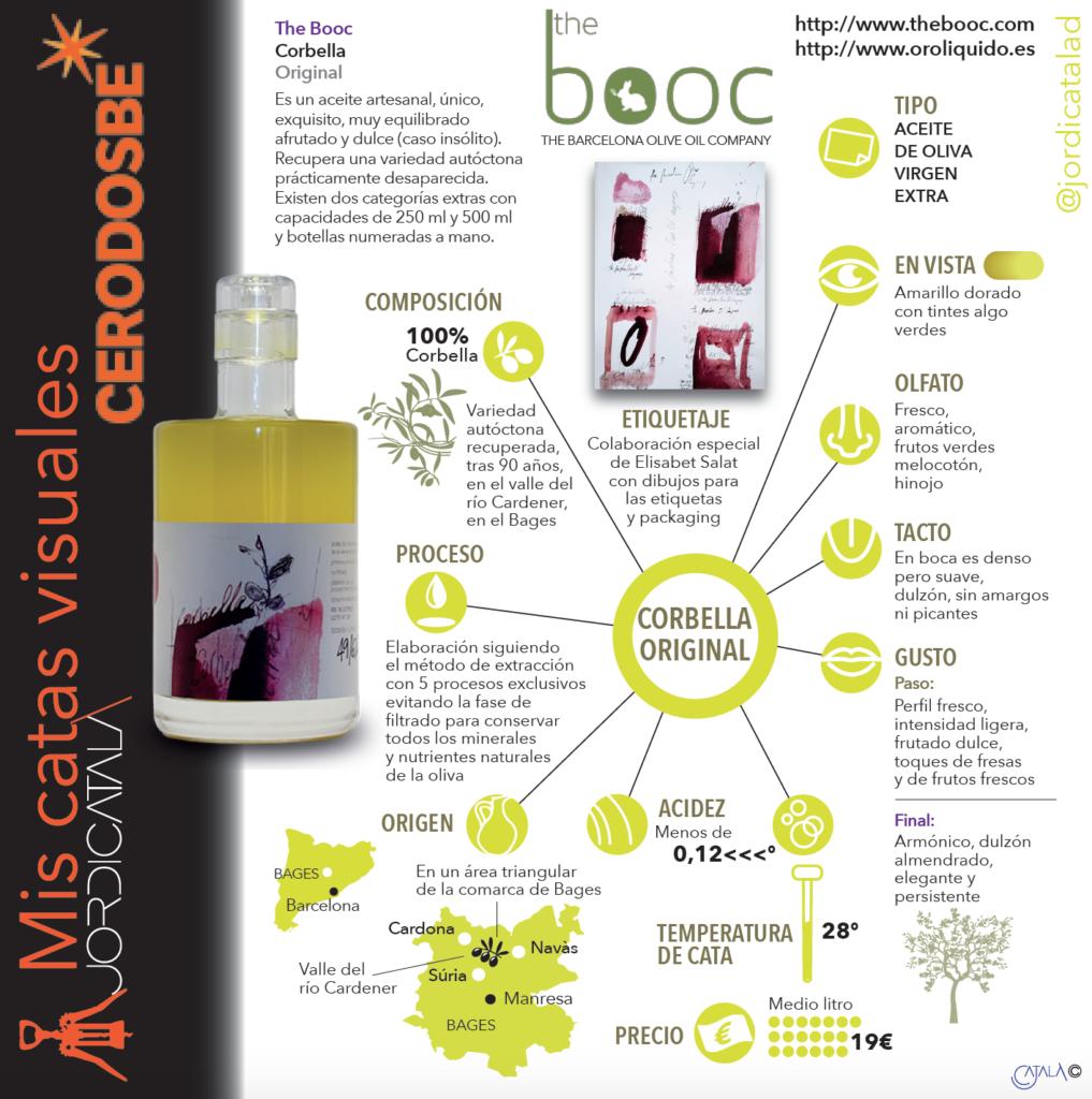 Obtención del aceite de oliva virgen extra de Corbella. Aceite Solidario